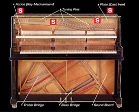 Upright Piano - Front View